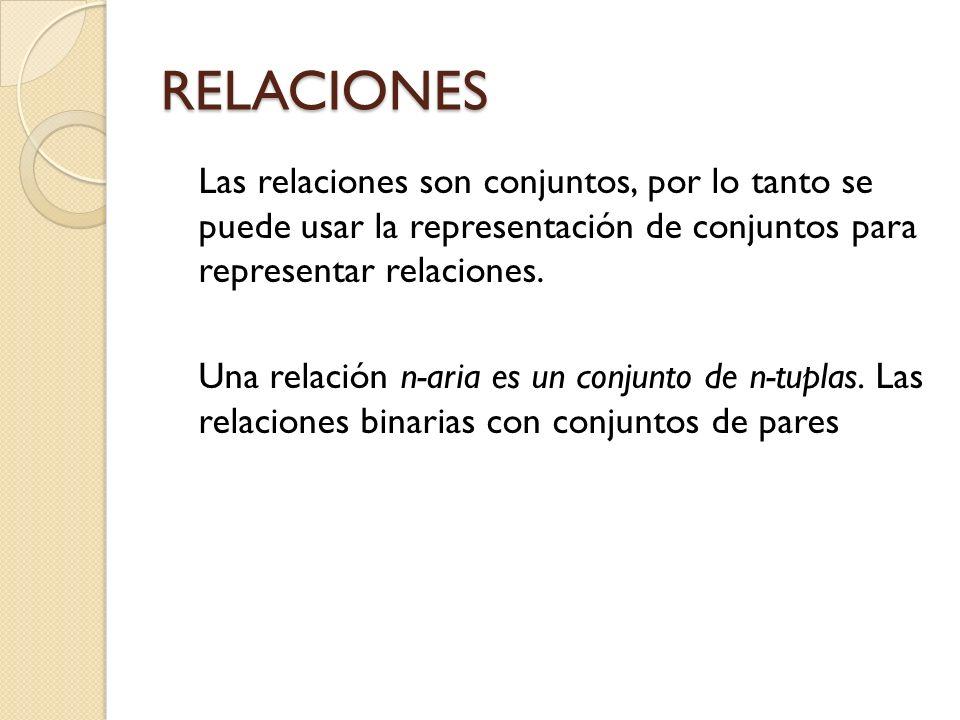 RELACIONES Las relaciones son conjuntos, por lo tanto se puede usar la representación de conjuntos para representar relaciones. Una relación n-aria es
