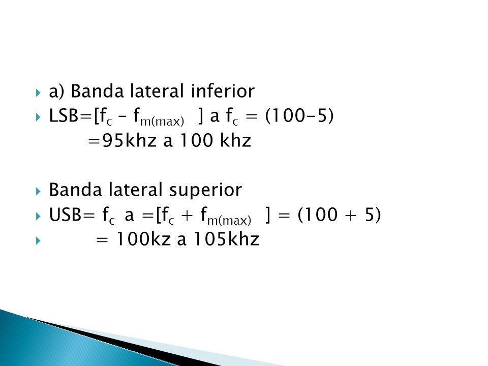 a) Banda lateral inferior LSB=[f c – f m(max) ] a f c = (100-5) =95khz a 100 khz Banda lateral superior USB= f c a =[f c + f m(max) ] = (100 + 5) = 10