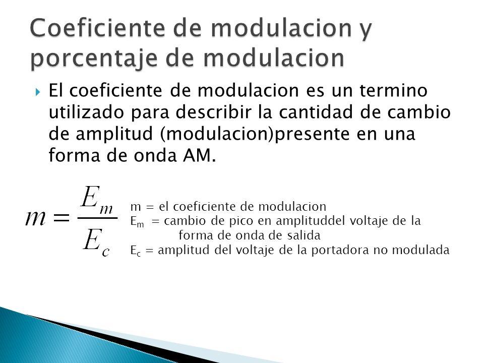 El coeficiente de modulacion es un termino utilizado para describir la cantidad de cambio de amplitud (modulacion)presente en una forma de onda AM. m