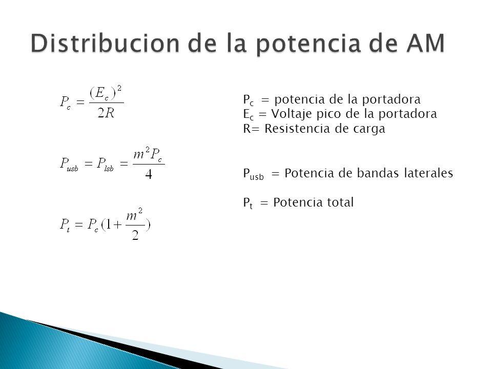 P c = potencia de la portadora E c = Voltaje pico de la portadora R= Resistencia de carga P usb = Potencia de bandas laterales P t = Potencia total