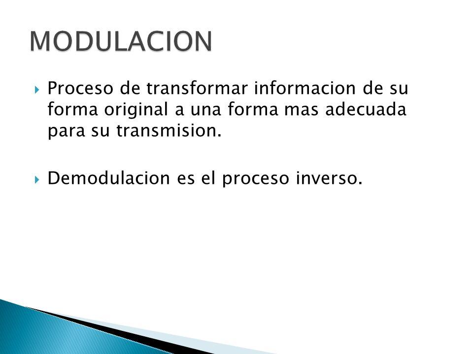 Proceso de transformar informacion de su forma original a una forma mas adecuada para su transmision. Demodulacion es el proceso inverso.