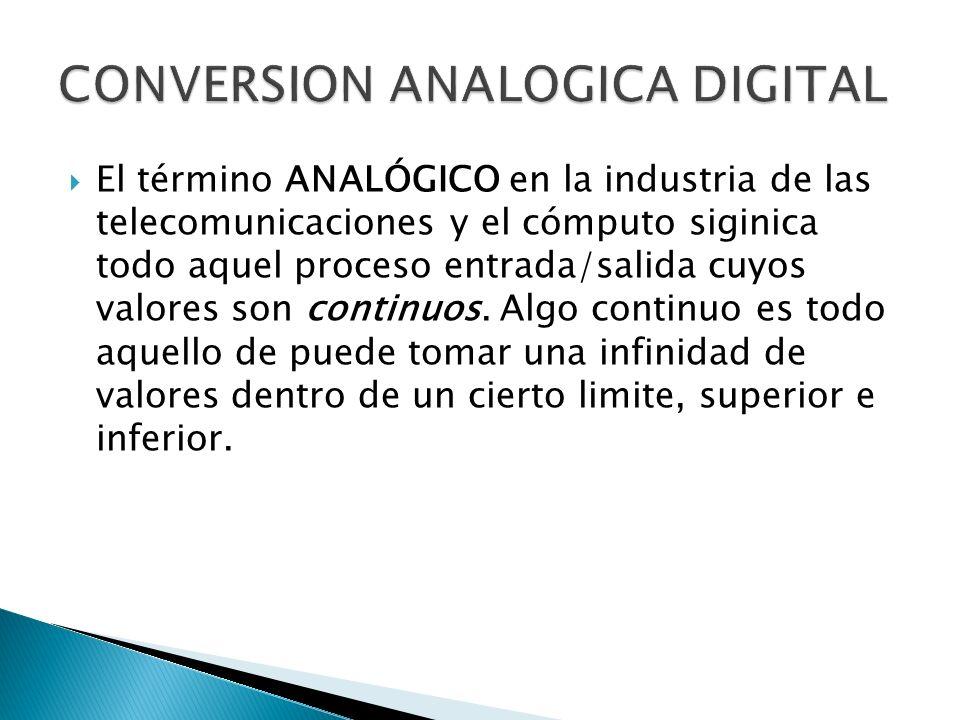 El término ANALÓGICO en la industria de las telecomunicaciones y el cómputo siginica todo aquel proceso entrada/salida cuyos valores son continuos. Al