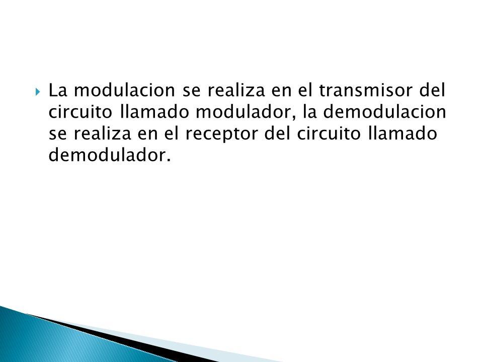 Es el preoceso de cambiar la amplitud de una portadora de frecuencia relativamente alta de acuerdo a la amplitud de la señal modulante (informacion).