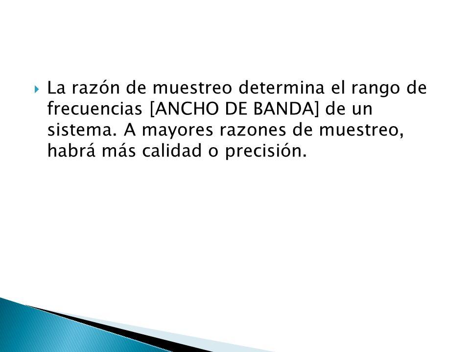 La razón de muestreo determina el rango de frecuencias [ANCHO DE BANDA] de un sistema. A mayores razones de muestreo, habrá más calidad o precisión.