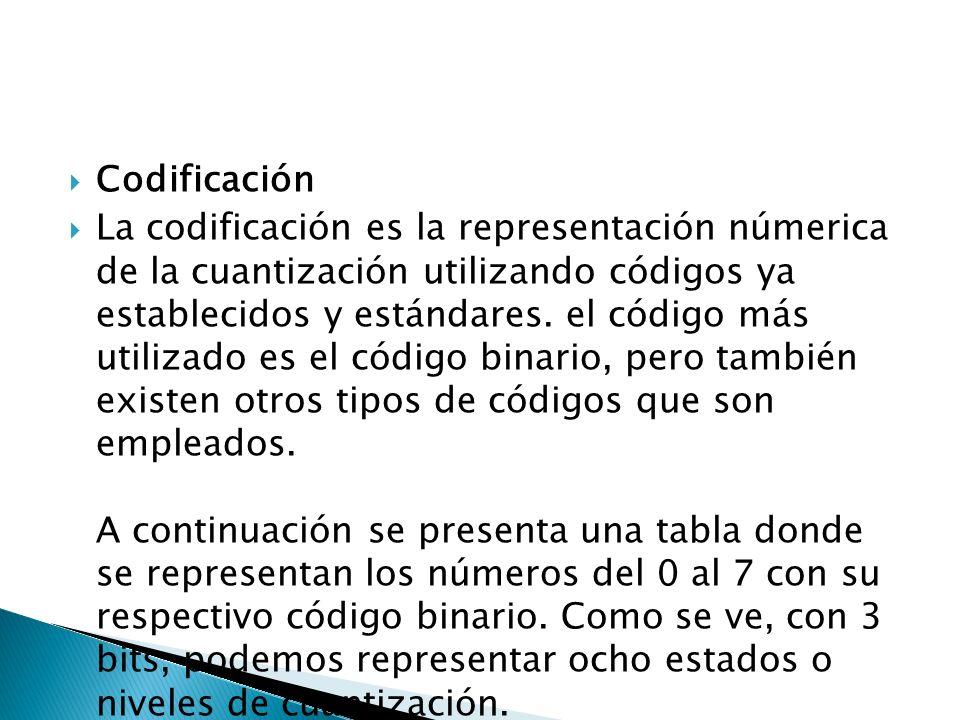 Codificación La codificación es la representación númerica de la cuantización utilizando códigos ya establecidos y estándares. el código más utilizado