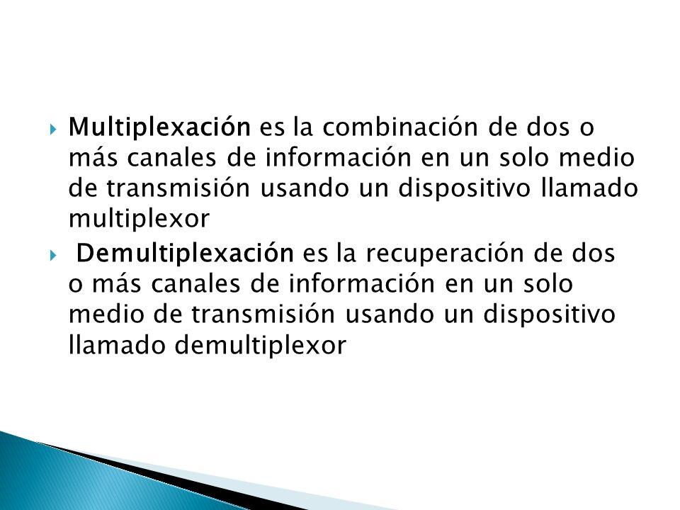 Multiplexación es la combinación de dos o más canales de información en un solo medio de transmisión usando un dispositivo llamado multiplexor Demulti