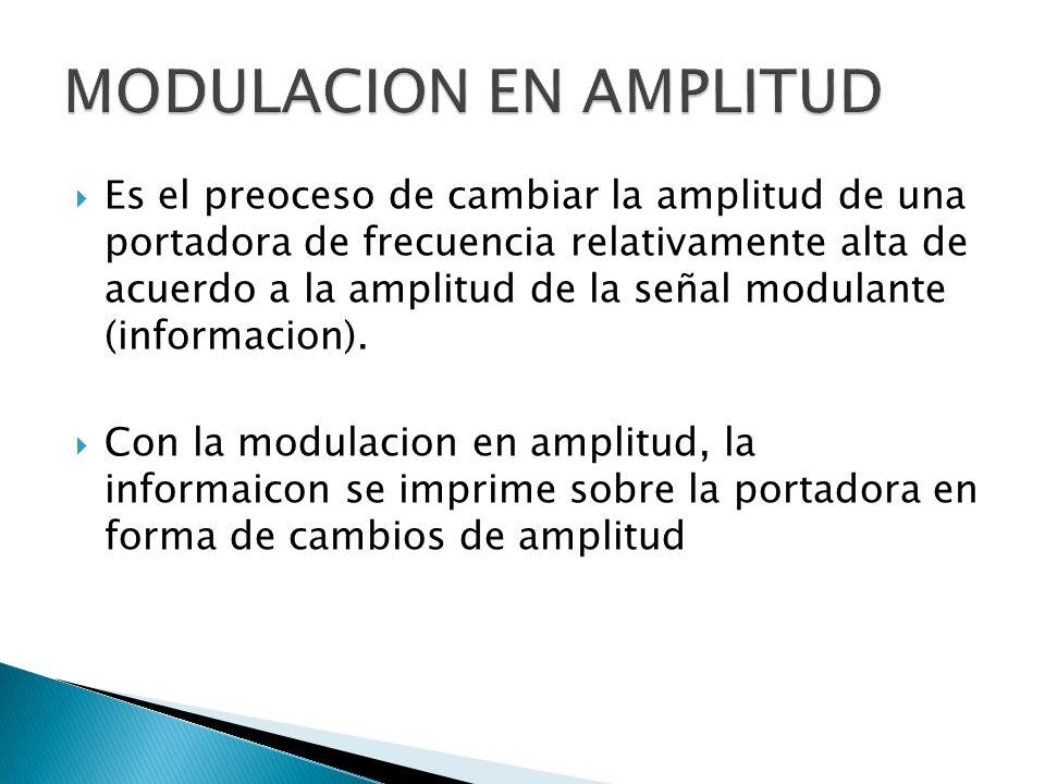 La modulacion de amplitud se utiliza en la radiodifusion de señales de audio y video.