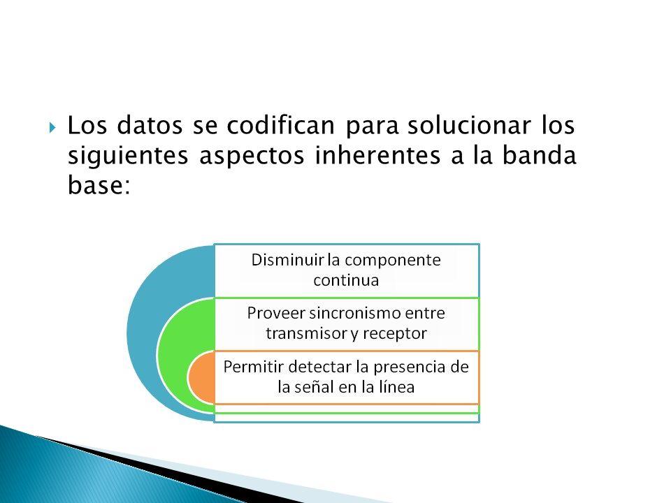 Los datos se codifican para solucionar los siguientes aspectos inherentes a la banda base: