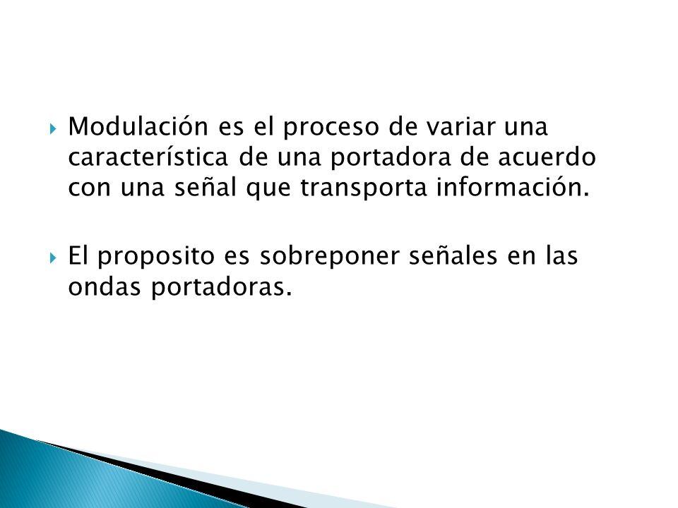 Modulación es el proceso de variar una característica de una portadora de acuerdo con una señal que transporta información. El proposito es sobreponer