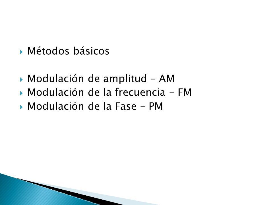 Métodos básicos Modulación de amplitud – AM Modulación de la frecuencia – FM Modulación de la Fase – PM