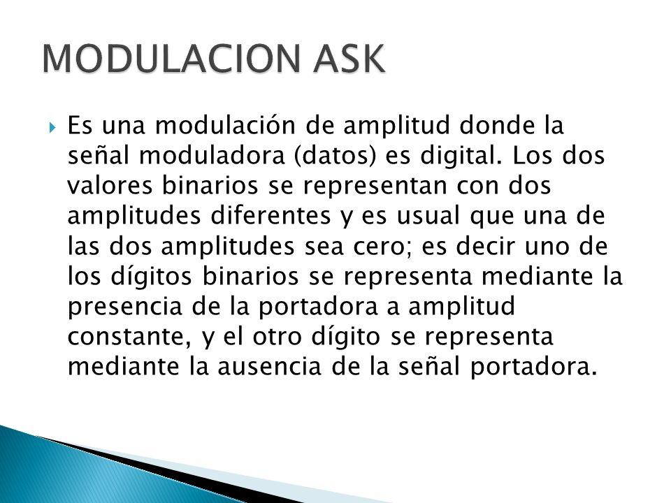 Es una modulación de amplitud donde la señal moduladora (datos) es digital. Los dos valores binarios se representan con dos amplitudes diferentes y es