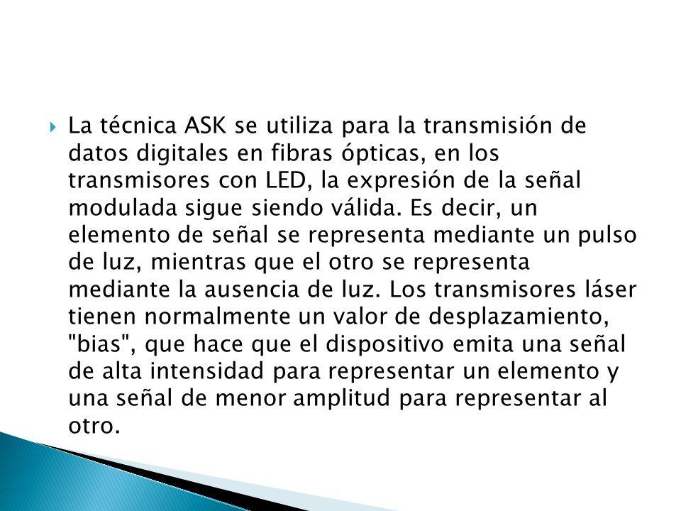 La técnica ASK se utiliza para la transmisión de datos digitales en fibras ópticas, en los transmisores con LED, la expresión de la señal modulada sig