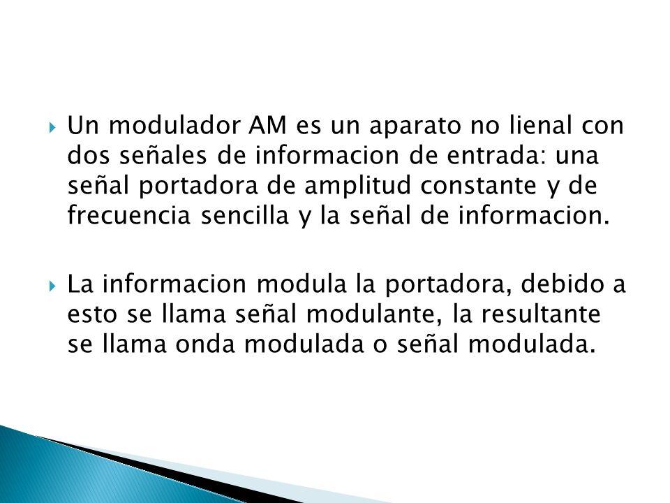 Es una modulación de amplitud donde la señal moduladora (datos) es digital.
