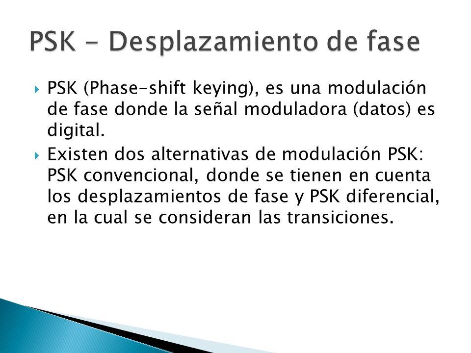 PSK (Phase-shift keying), es una modulación de fase donde la señal moduladora (datos) es digital. Existen dos alternativas de modulación PSK: PSK conv