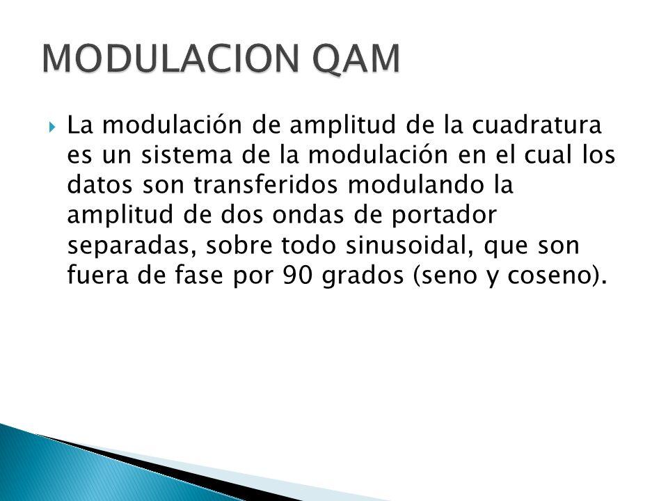 La modulación de amplitud de la cuadratura es un sistema de la modulación en el cual los datos son transferidos modulando la amplitud de dos ondas de