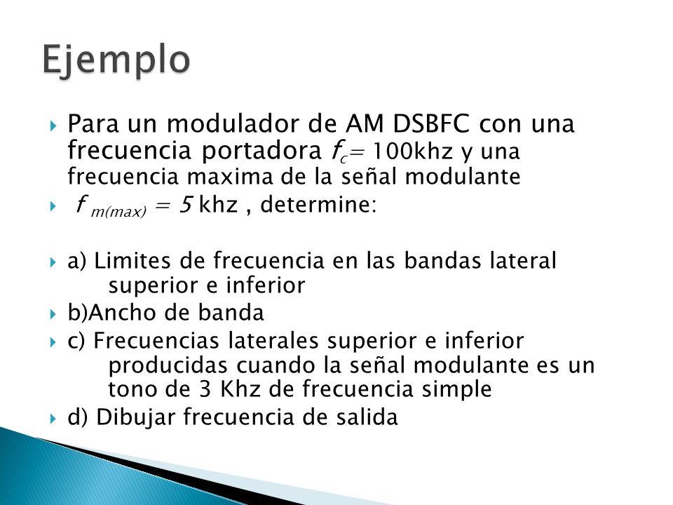 Para un modulador de AM DSBFC con una frecuencia portadora f c = 100khz y una frecuencia maxima de la señal modulante f m(max) = 5 khz, determine: a)