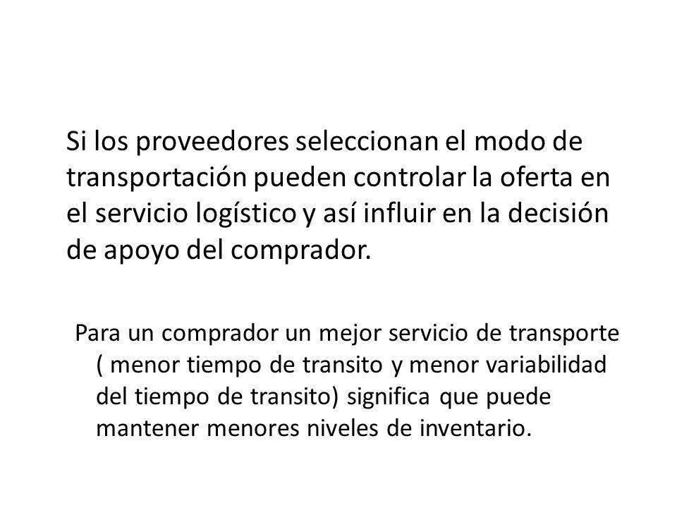 Si los proveedores seleccionan el modo de transportación pueden controlar la oferta en el servicio logístico y así influir en la decisión de apoyo del