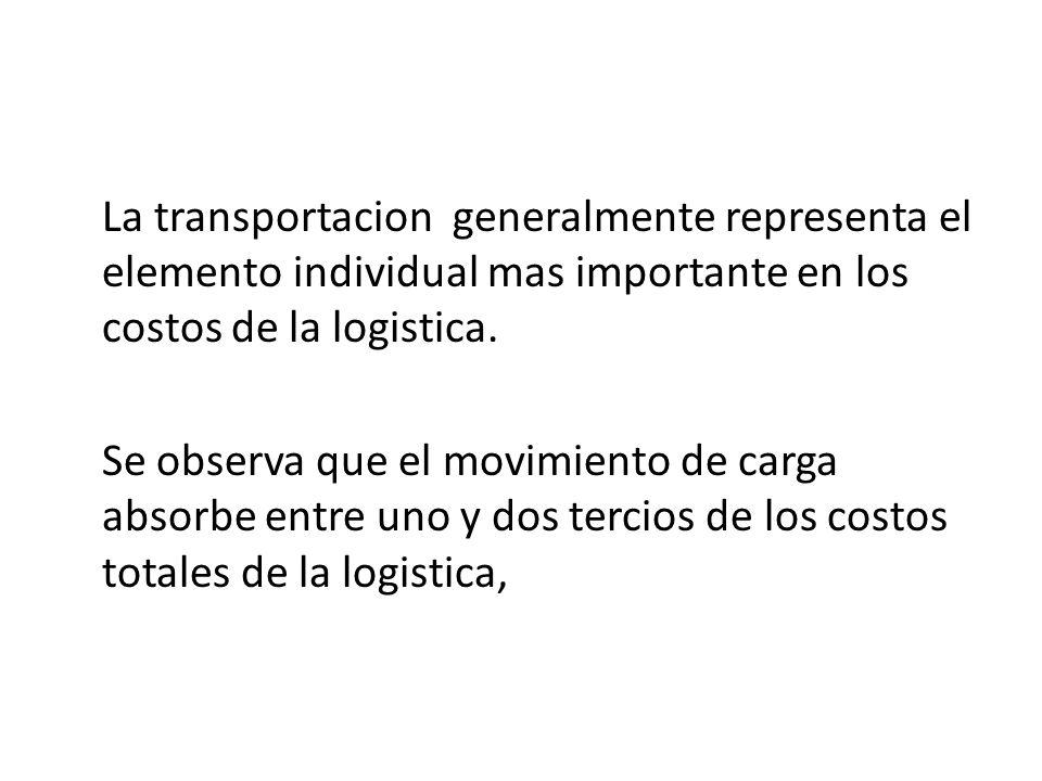 La transportacion generalmente representa el elemento individual mas importante en los costos de la logistica. Se observa que el movimiento de carga a