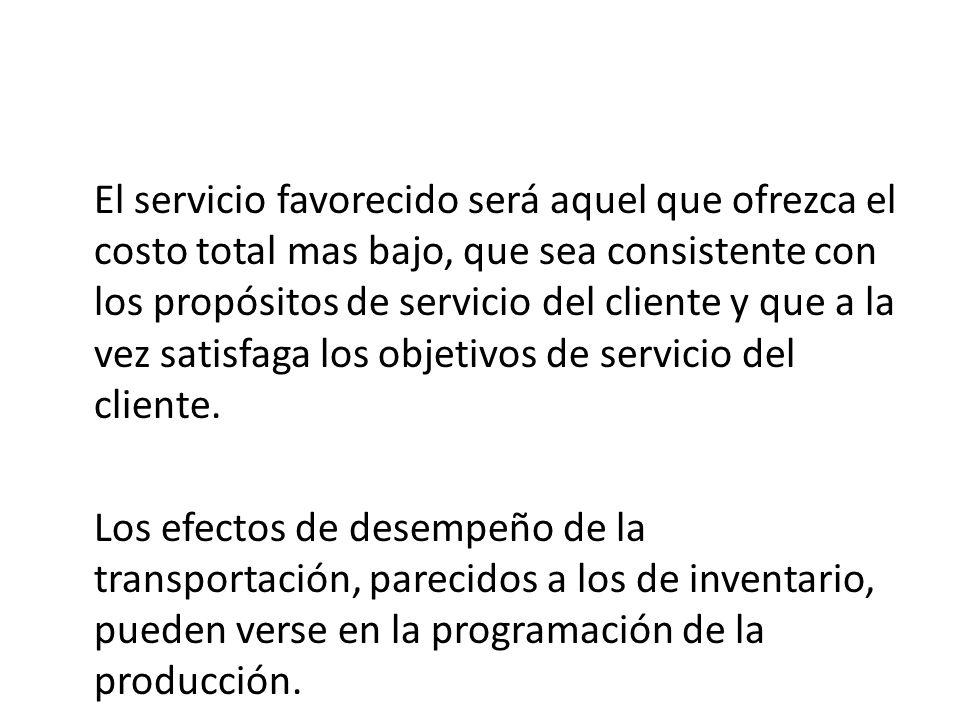 Quinto los efectos indirectos de la elección del transporte no se evalúan en el inventario del proveedor.