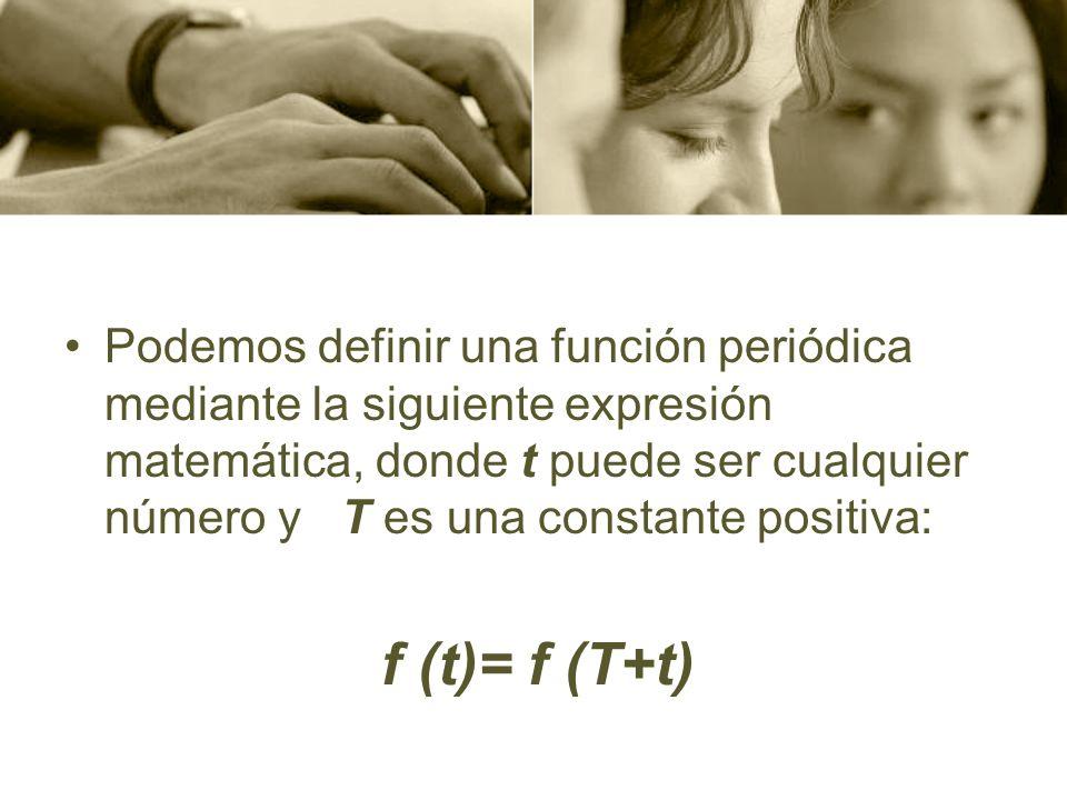 Podemos definir una función periódica mediante la siguiente expresión matemática, donde t puede ser cualquier número y T es una constante positiva: f
