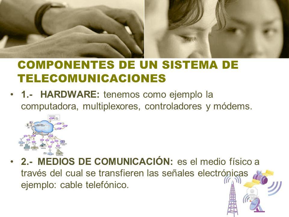 COMPONENTES DE UN SISTEMA DE TELECOMUNICACIONES 1.- HARDWARE: tenemos como ejemplo la computadora, multiplexores, controladores y módems. 2.- MEDIOS D