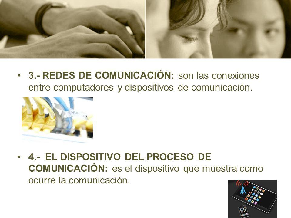 3.- REDES DE COMUNICACIÓN: son las conexiones entre computadores y dispositivos de comunicación. 4.- EL DISPOSITIVO DEL PROCESO DE COMUNICACIÓN: es el