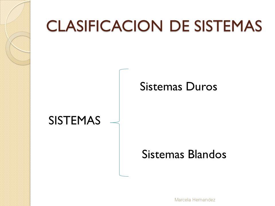 CLASIFICACION DE SISTEMAS Sistemas Duros SISTEMAS Sistemas Blandos Marcela Hernandez