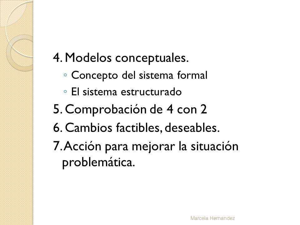 4. Modelos conceptuales. Concepto del sistema formal El sistema estructurado 5. Comprobación de 4 con 2 6. Cambios factibles, deseables. 7. Acción par