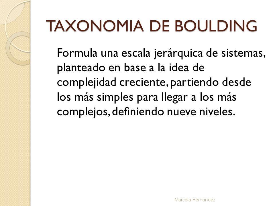 TAXONOMIA DE BOULDING Formula una escala jerárquica de sistemas, planteado en base a la idea de complejidad creciente, partiendo desde los más simples