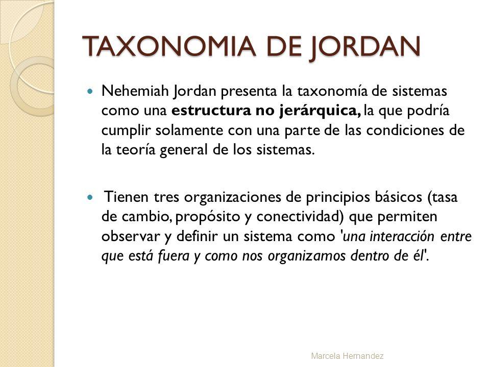 TAXONOMIA DE JORDAN Nehemiah Jordan presenta la taxonomía de sistemas como una estructura no jerárquica, la que podría cumplir solamente con una parte