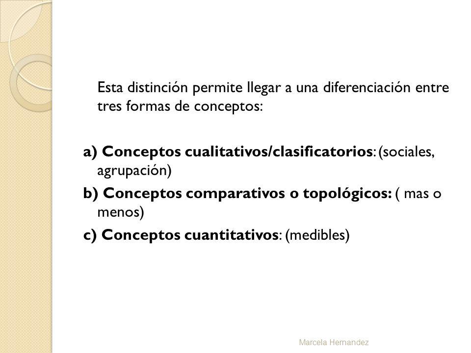 Esta distinción permite llegar a una diferenciación entre tres formas de conceptos: a) Conceptos cualitativos/clasificatorios: (sociales, agrupación)