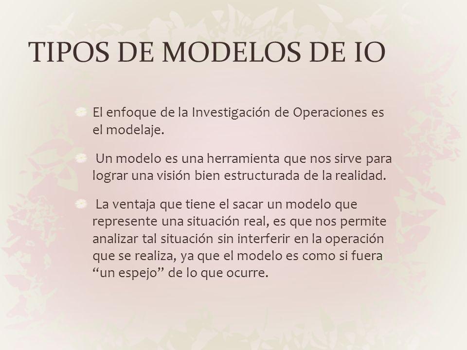 TIPOS DE MODELOS DE IO El enfoque de la Investigación de Operaciones es el modelaje. Un modelo es una herramienta que nos sirve para lograr una visión