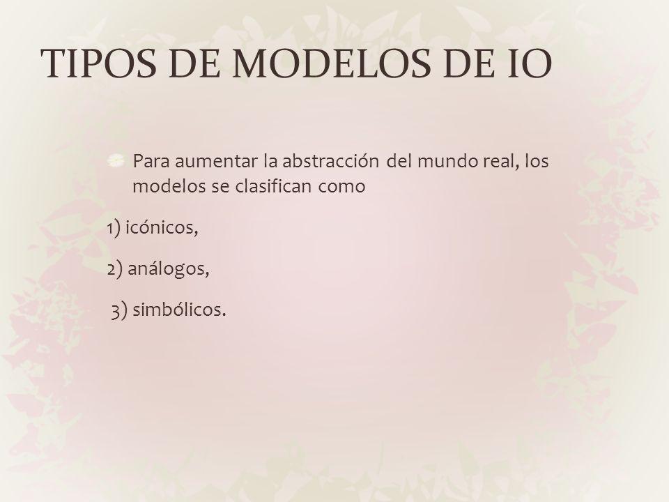 TIPOS DE MODELOS DE IO Para aumentar la abstracción del mundo real, los modelos se clasifican como 1) icónicos, 2) análogos, 3) simbólicos.