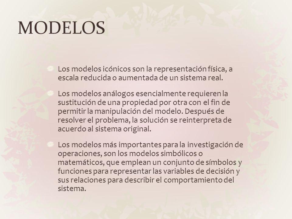 MODELO MATEMATICO Un modelo matemático comprende principalmente tres conjuntos básicos de elementos.