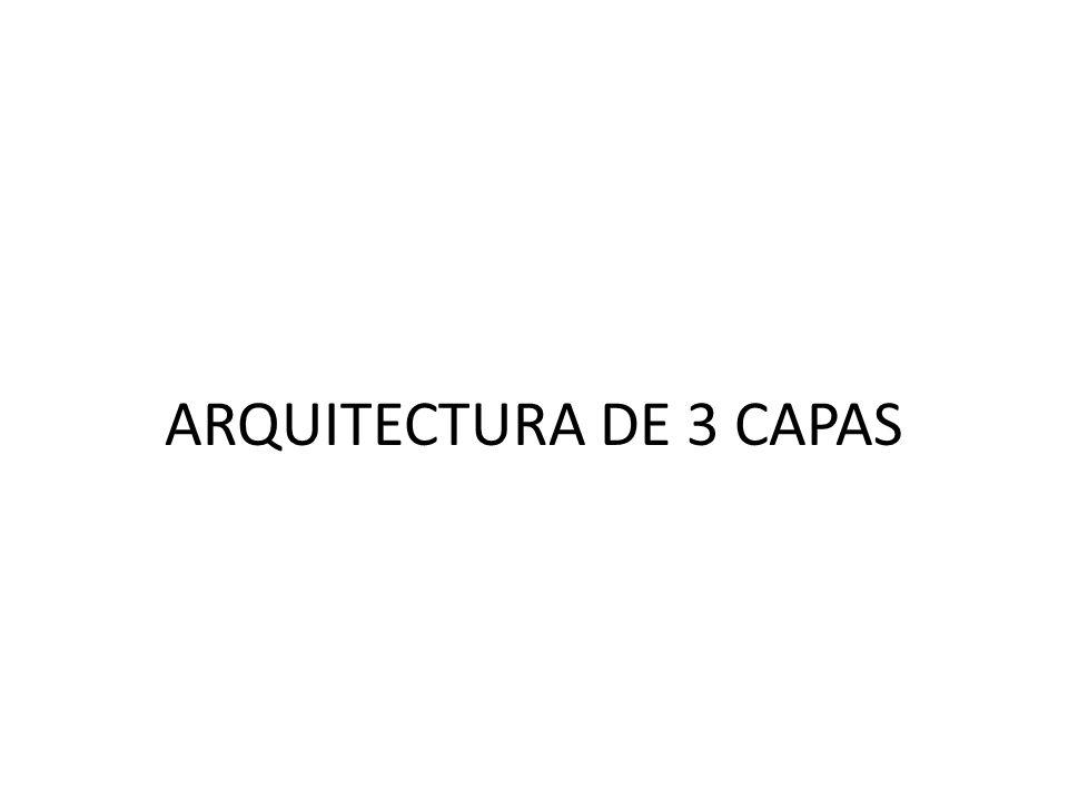 ARQUITECTURA DE 3 CAPAS