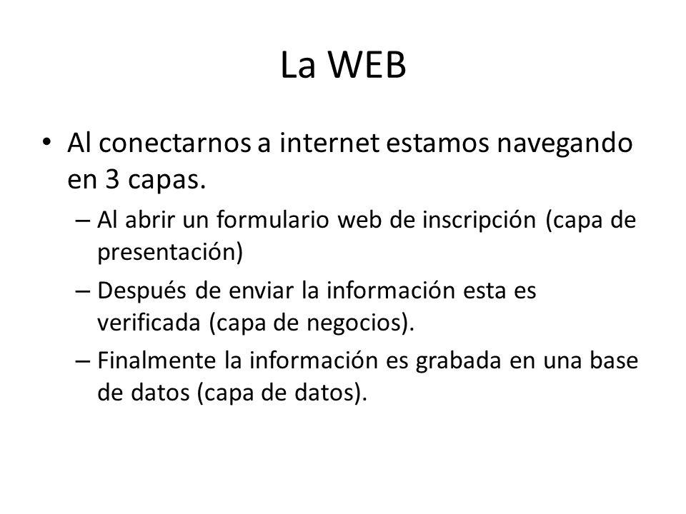 La WEB Al conectarnos a internet estamos navegando en 3 capas. – Al abrir un formulario web de inscripción (capa de presentación) – Después de enviar