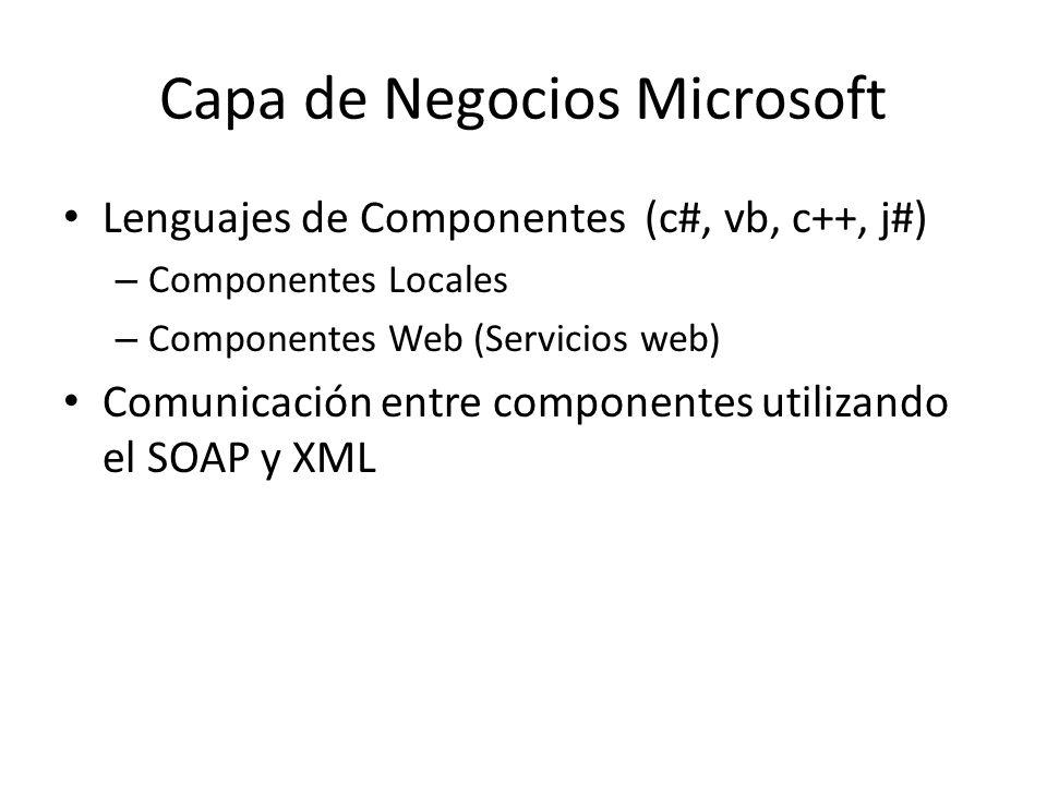 Capa de Negocios Microsoft Lenguajes de Componentes (c#, vb, c++, j#) – Componentes Locales – Componentes Web (Servicios web) Comunicación entre compo