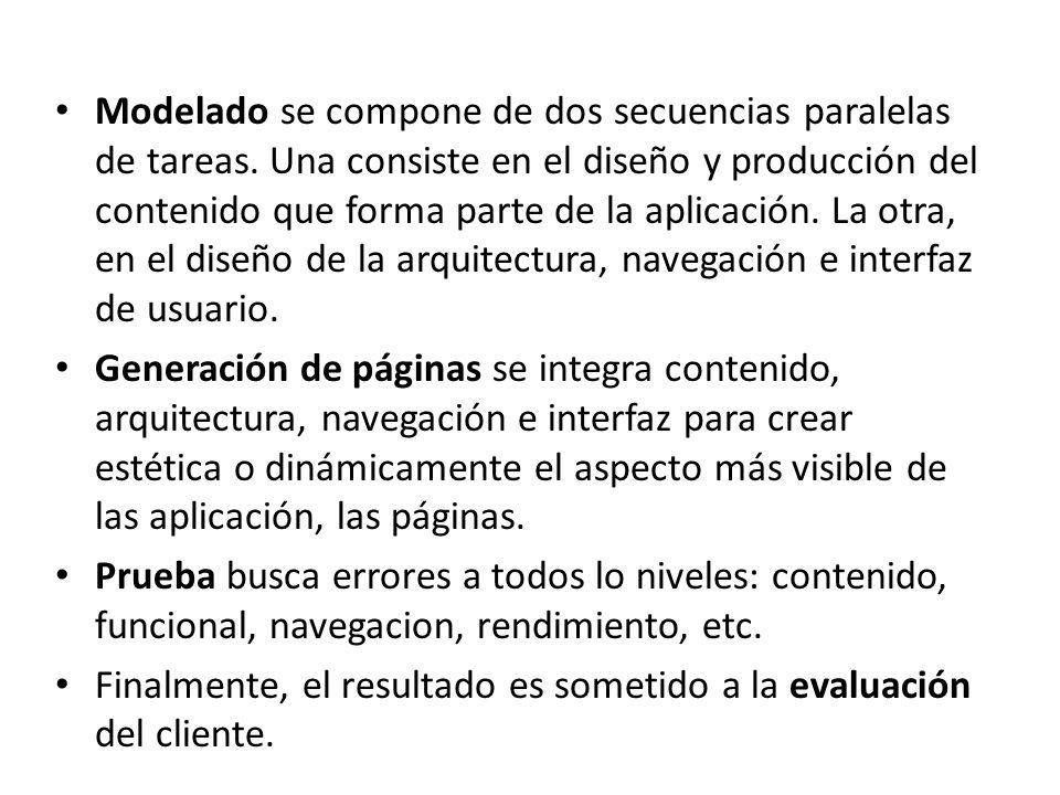Modelado se compone de dos secuencias paralelas de tareas. Una consiste en el diseño y producción del contenido que forma parte de la aplicación. La o
