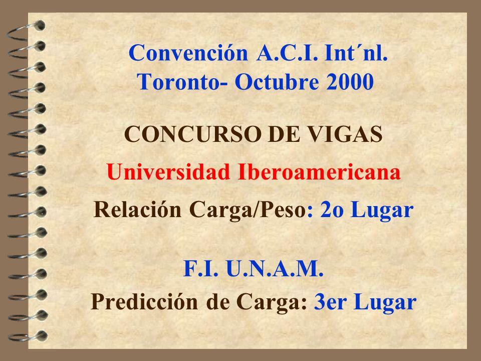 Convención A.C.I. Int´nl. Toronto- Octubre 2000 CONCURSO DE VIGAS Universidad Iberoamericana Relación Carga/Peso: 2o Lugar F.I. U.N.A.M. Predicción de