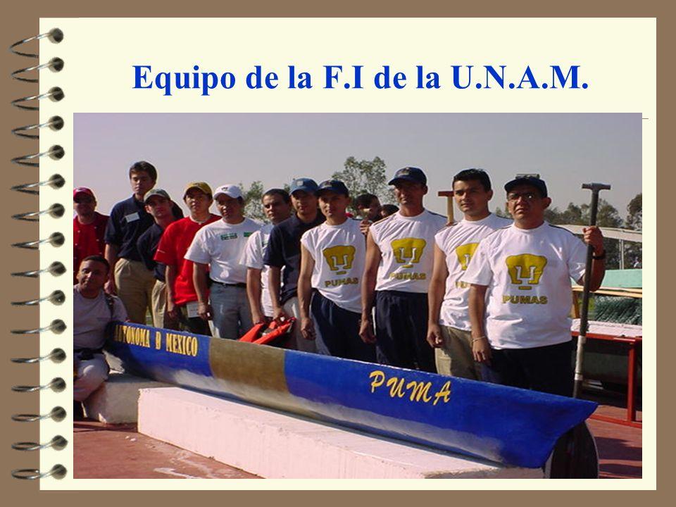 Equipo de la F.I de la U.N.A.M.