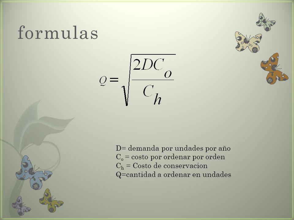 formulas D= demanda por undades por año C o = costo por ordenar por orden C h = Costo de conservacion Q=cantidad a ordenar en undades