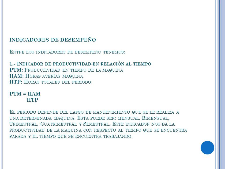 INDICADORES DE DESEMPEÑO E NTRE LOS INDICADORES DE DESEMPEÑO TENEMOS : 1.- I NDICADOR DE PRODUCTIVIDAD EN RELACIÓN AL TIEMPO PTM: P RODUCTIVIDAD EN TI