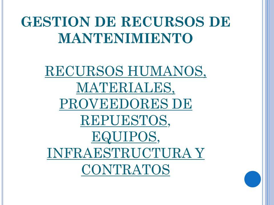 GESTION DE RECURSOS DE MANTENIMIENTO RECURSOS HUMANOS, MATERIALES, PROVEEDORES DE REPUESTOS, EQUIPOS, INFRAESTRUCTURA Y CONTRATOS