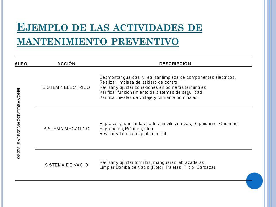 E JEMPLO DE LAS ACTIVIDADES DE MANTENIMIENTO PREVENTIVO
