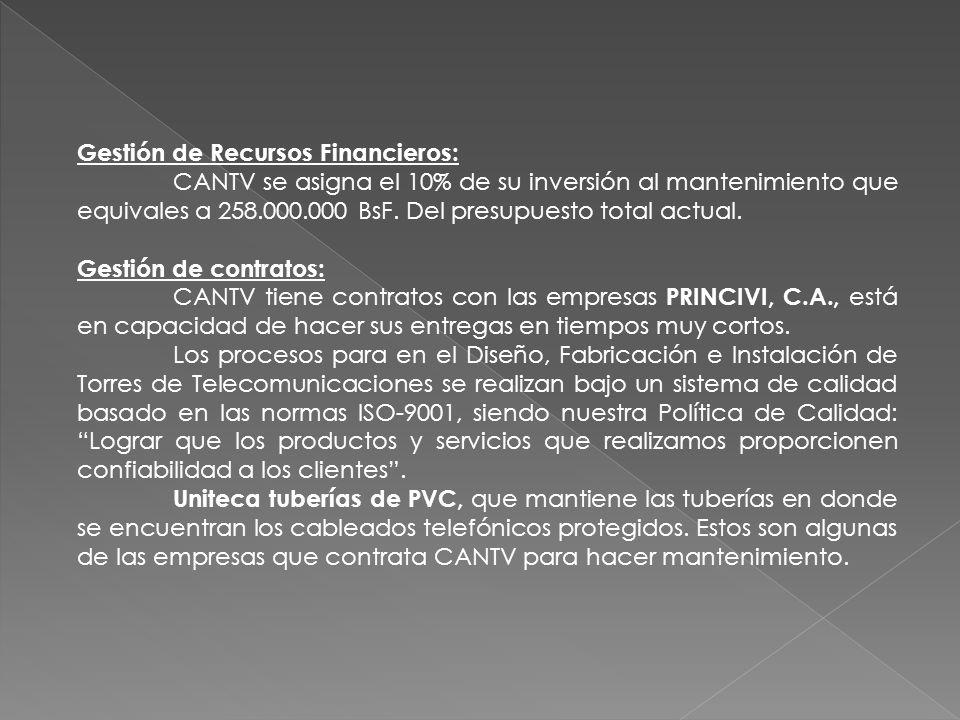 Gestión de Recursos Financieros: CANTV se asigna el 10% de su inversión al mantenimiento que equivales a 258.000.000 BsF. Del presupuesto total actual