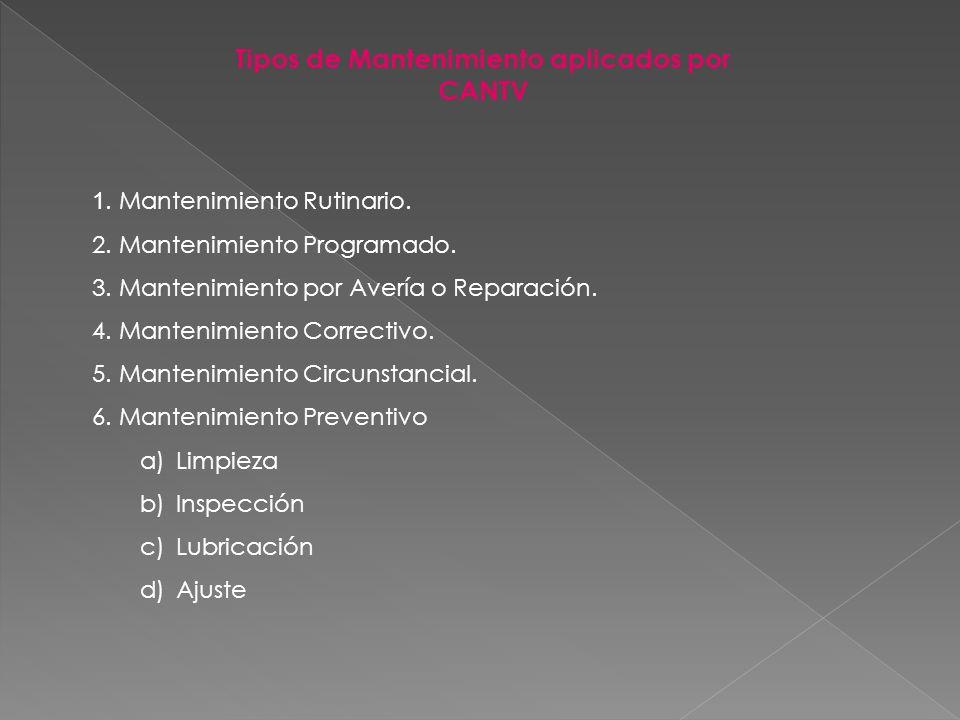 Tipos de Mantenimiento aplicados por CANTV 1. Mantenimiento Rutinario. 2. Mantenimiento Programado. 3. Mantenimiento por Avería o Reparación. 4. Mante