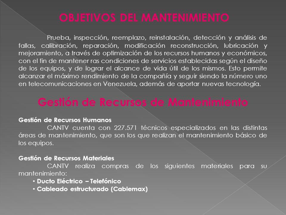 OBJETIVOS DEL MANTENIMIENTO Prueba, inspección, reemplazo, reinstalación, detección y análisis de fallas, calibración, reparación, modificación recons