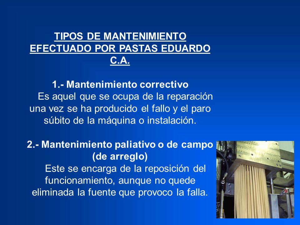 3.- Mantenimiento Preventivo Este tipo de mantenimiento surge de la necesidad de rebajar el correctivo y todo lo que representa.