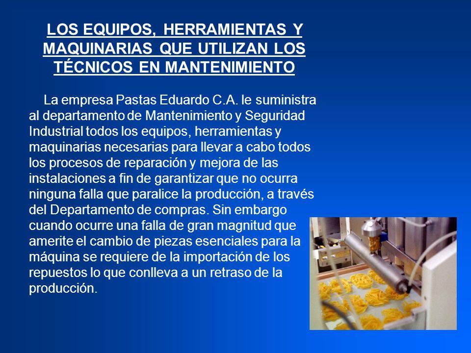 BASE DATOS DEL DEPARTAMENTO DE MANTENIMIENTO Y SEGURIDAD INDUSTRIAL.