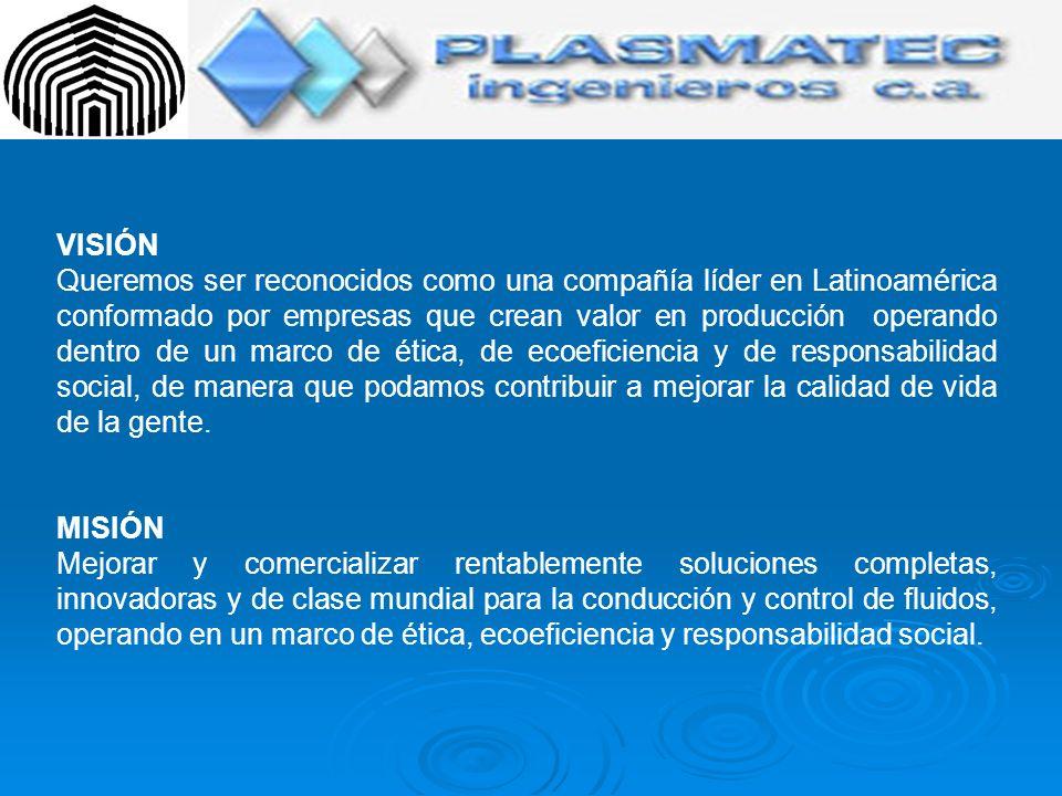 VISIÓN Queremos ser reconocidos como una compañía líder en Latinoamérica conformado por empresas que crean valor en producción operando dentro de un m